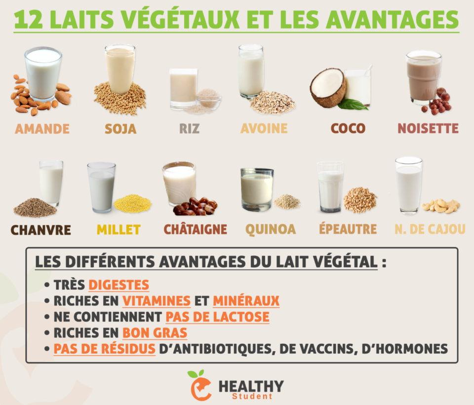 lait vg arreter les produits laitiers vegan